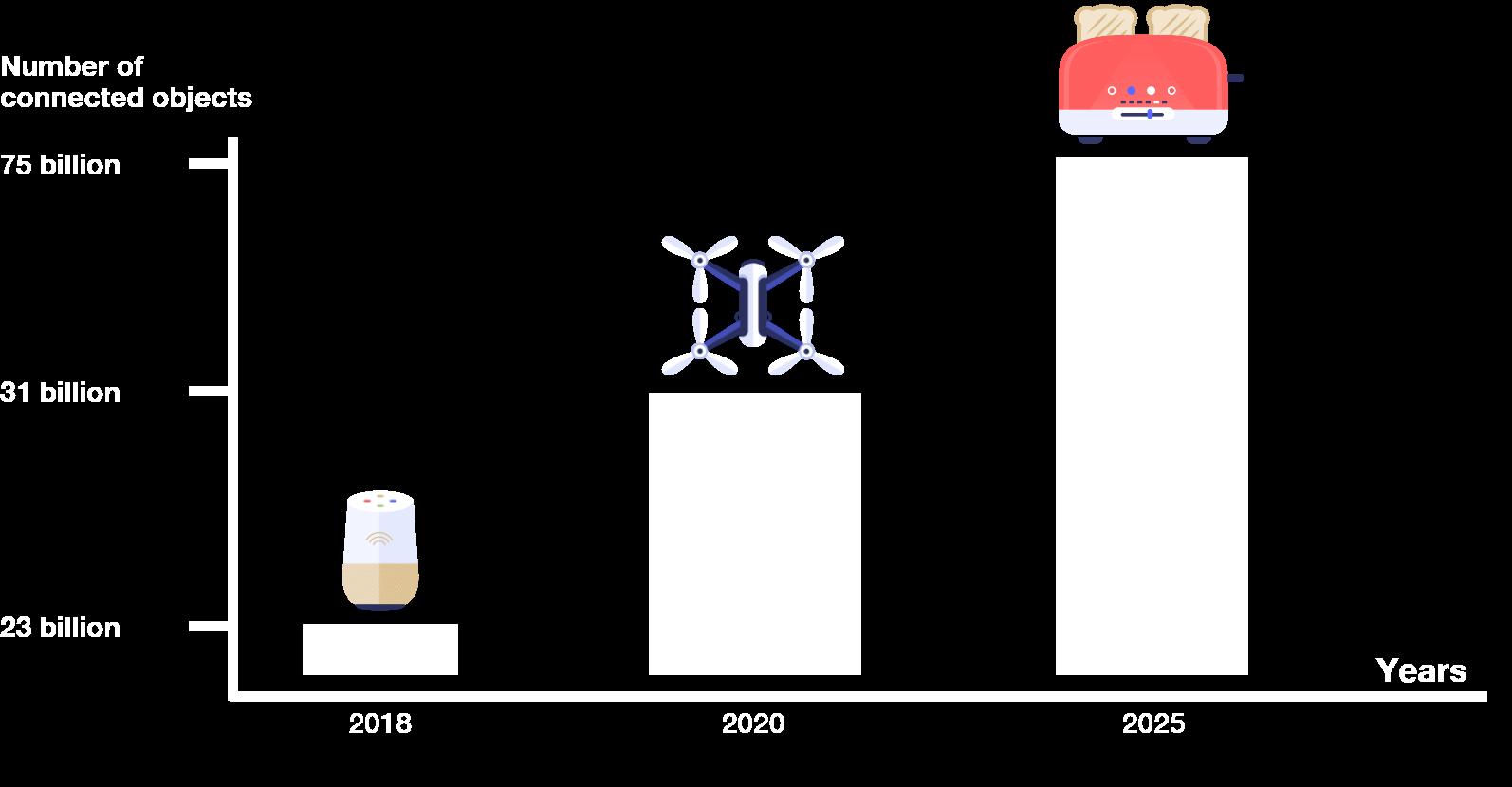 graphique-v01_en