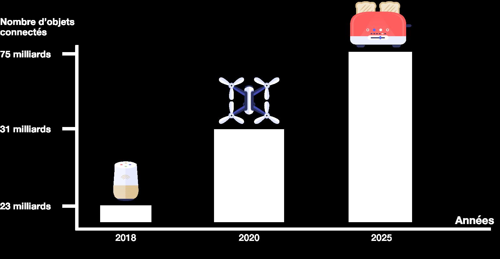 graphique-v01