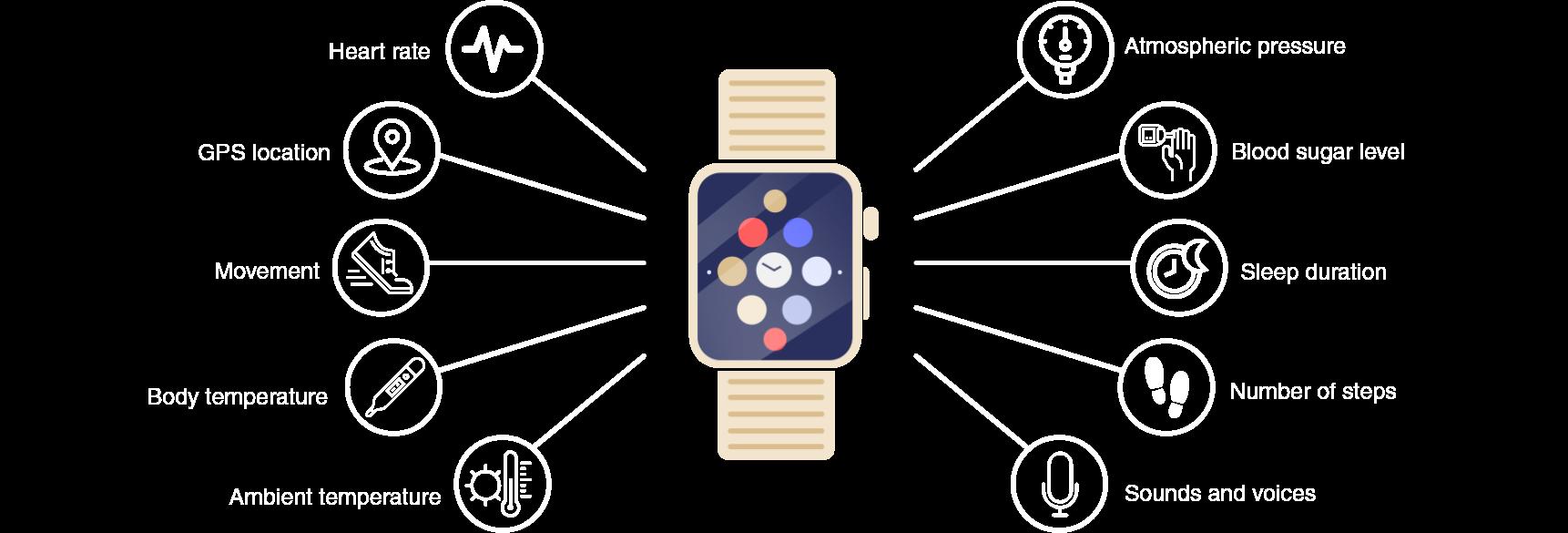 montreconnecte_en