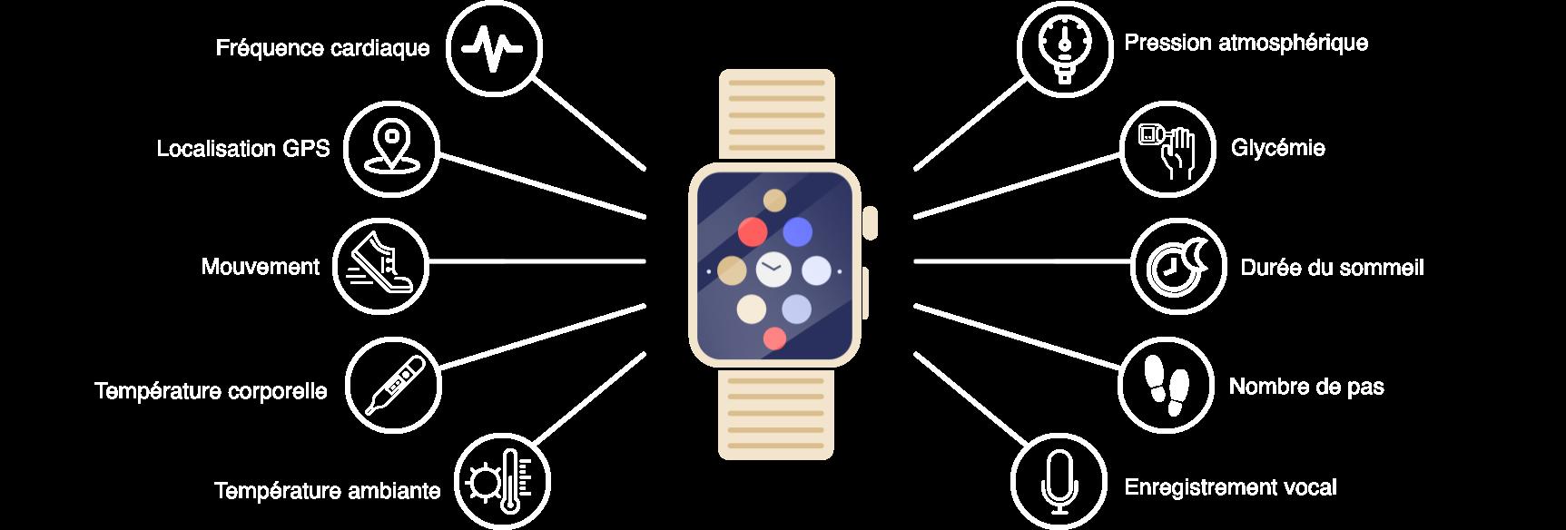 montreconnecte